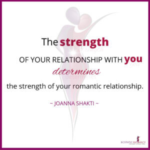 The Strength of your Relationship